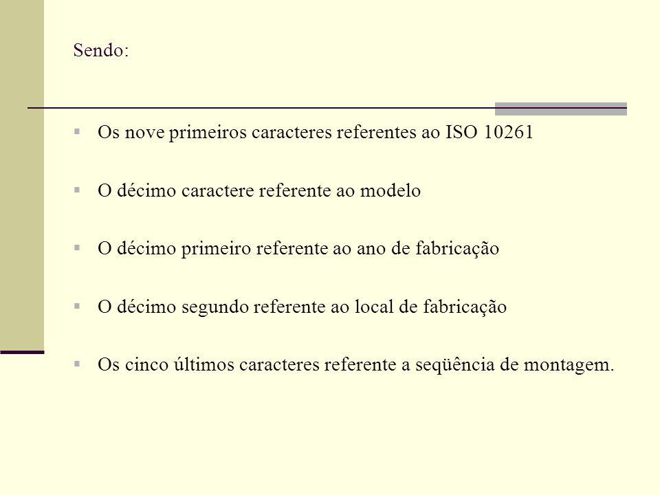 Sendo: Os nove primeiros caracteres referentes ao ISO 10261 O décimo caractere referente ao modelo O décimo primeiro referente ao ano de fabricação O