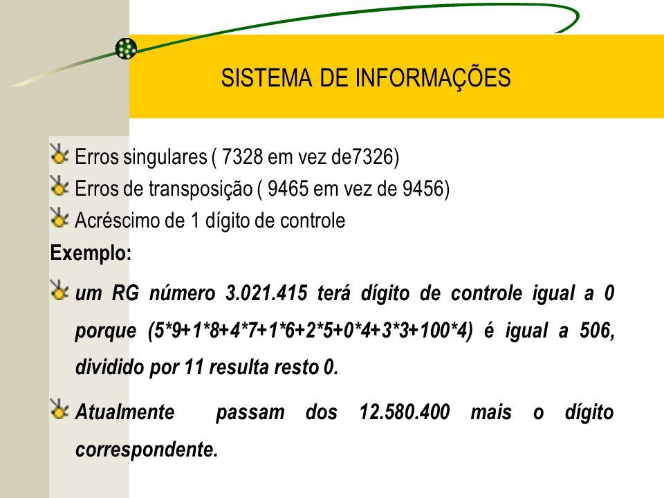 SISTEMA DE INFORMAÇÕES Erros singulares ( 7328 em vez de7326) Erros de transposição ( 9465 em vez de 9456) Acréscimo de 1 dígito de controle Exemplo: