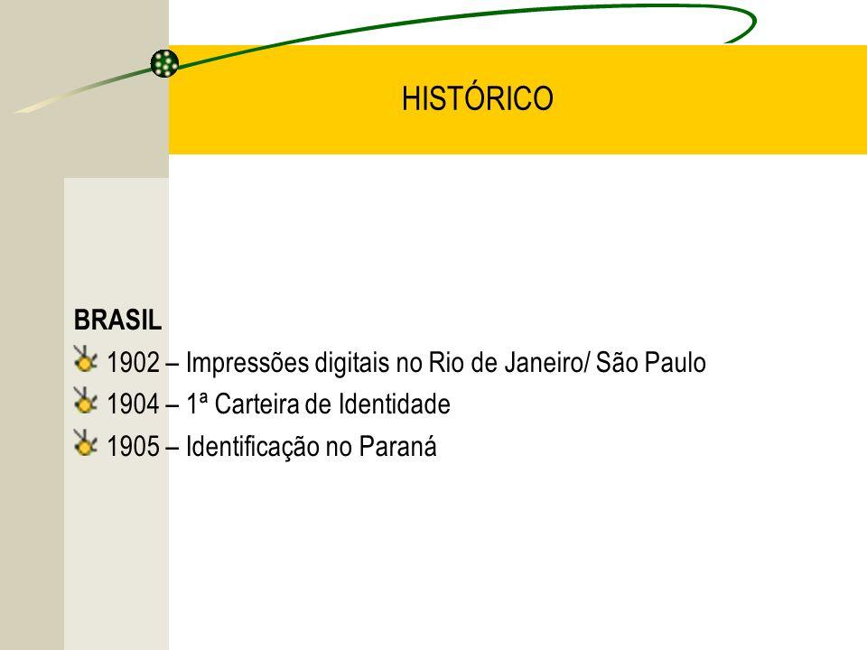 HISTÓRICO BRASIL 1902 – Impressões digitais no Rio de Janeiro/ São Paulo 1904 – 1ª Carteira de Identidade 1905 – Identificação no Paraná