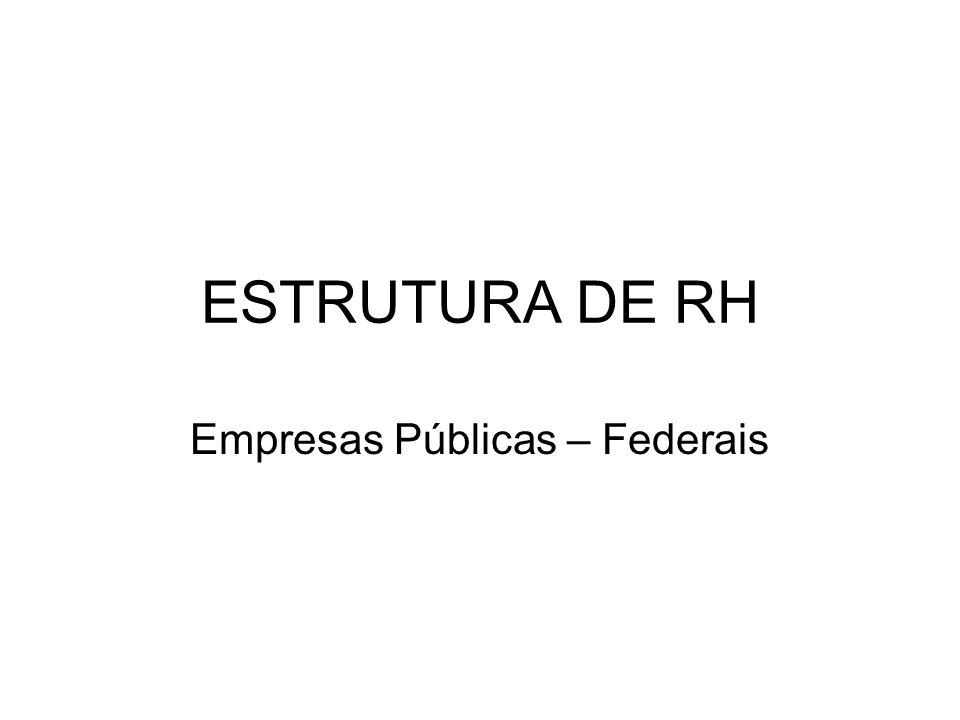 ESTRUTURA DE RH Empresas Públicas – Federais