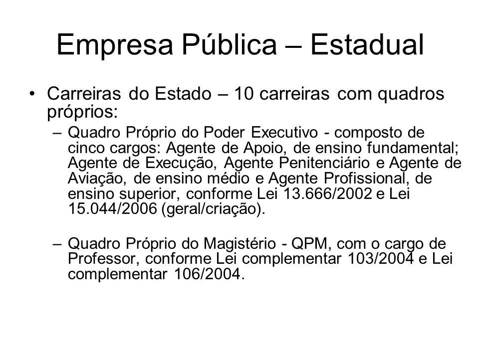 Empresa Pública – Estadual Carreiras do Estado – 10 carreiras com quadros próprios: –Quadro Próprio do Poder Executivo - composto de cinco cargos: Age