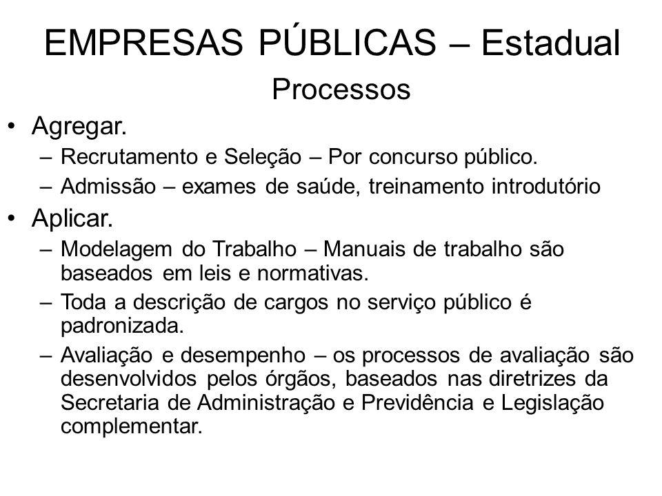 EMPRESAS PÚBLICAS – Estadual Processos Agregar. –Recrutamento e Seleção – Por concurso público. –Admissão – exames de saúde, treinamento introdutório