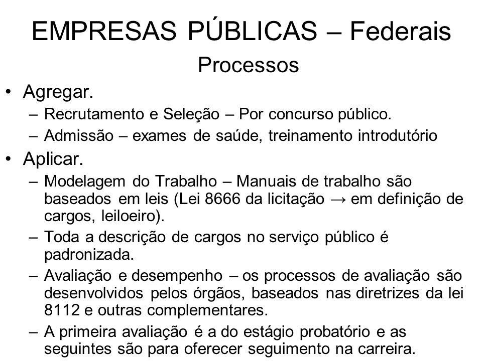EMPRESAS PÚBLICAS – Federais Processos Agregar. –Recrutamento e Seleção – Por concurso público. –Admissão – exames de saúde, treinamento introdutório