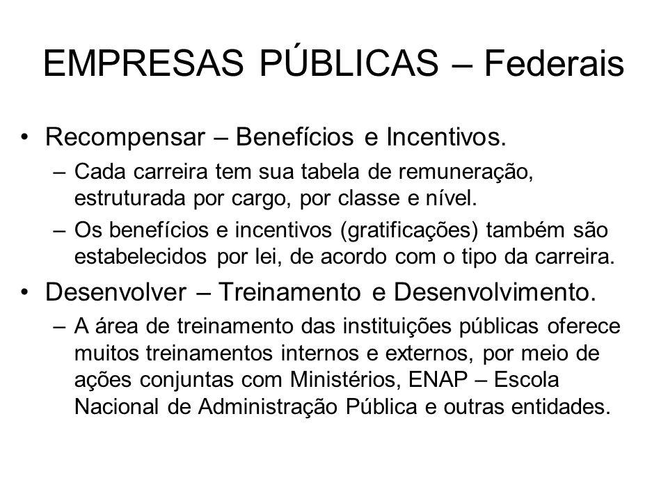 EMPRESAS PÚBLICAS – Federais Recompensar – Benefícios e Incentivos. –Cada carreira tem sua tabela de remuneração, estruturada por cargo, por classe e