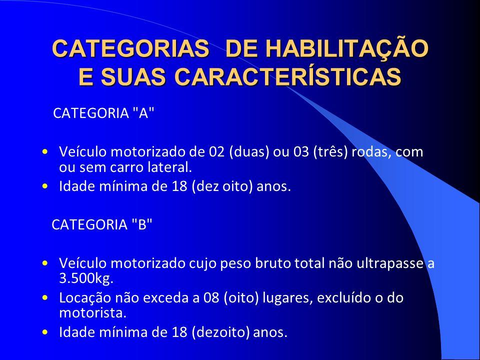 CATEGORIAS DE HABILITAÇÃO E SUAS CARACTERÍSTICAS CATEGORIA