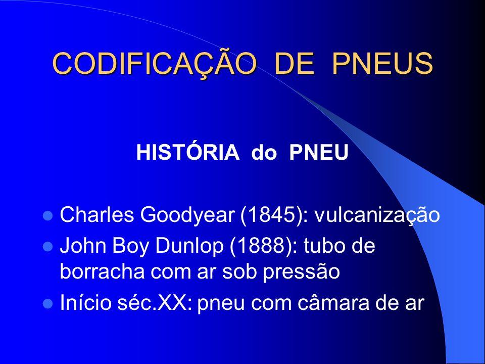 CODIFICAÇÃO DE PNEUS HISTÓRIA do PNEU Charles Goodyear (1845): vulcanização John Boy Dunlop (1888): tubo de borracha com ar sob pressão Início séc.XX: