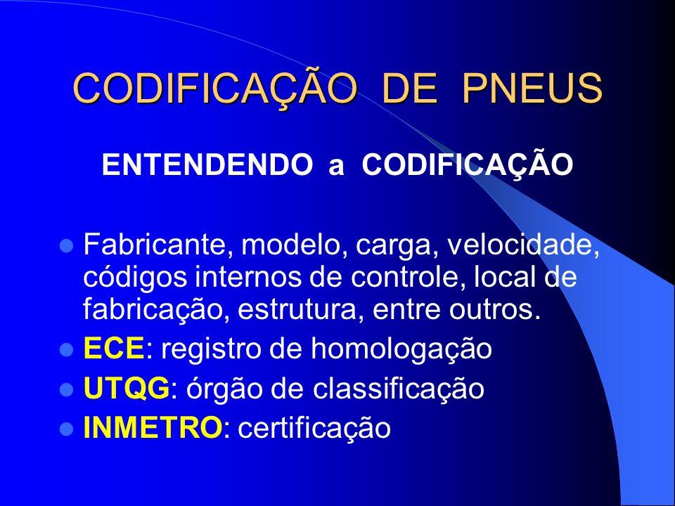 CODIFICAÇÃO DE PNEUS ENTENDENDO a CODIFICAÇÃO Fabricante, modelo, carga, velocidade, códigos internos de controle, local de fabricação, estrutura, ent