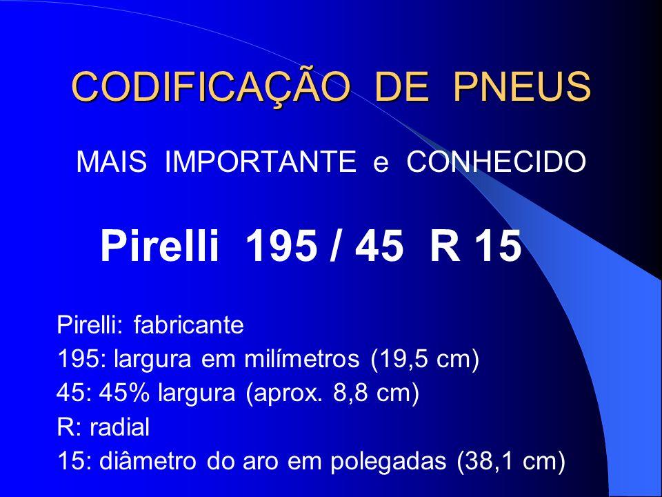 CODIFICAÇÃO DE PNEUS MAIS IMPORTANTE e CONHECIDO Pirelli 195 / 45 R 15 Pirelli: fabricante 195: largura em milímetros (19,5 cm) 45: 45% largura (aprox
