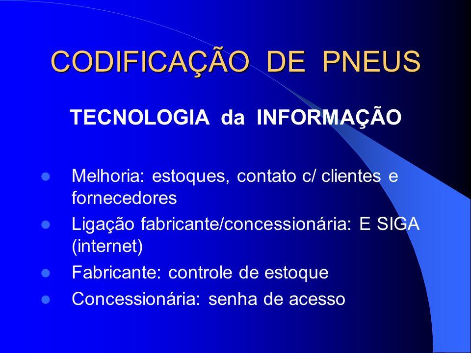 CODIFICAÇÃO DE PNEUS TECNOLOGIA da INFORMAÇÃO Melhoria: estoques, contato c/ clientes e fornecedores Ligação fabricante/concessionária: E SIGA (intern