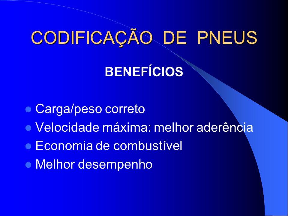 CODIFICAÇÃO DE PNEUS BENEFÍCIOS Carga/peso correto Velocidade máxima: melhor aderência Economia de combustível Melhor desempenho