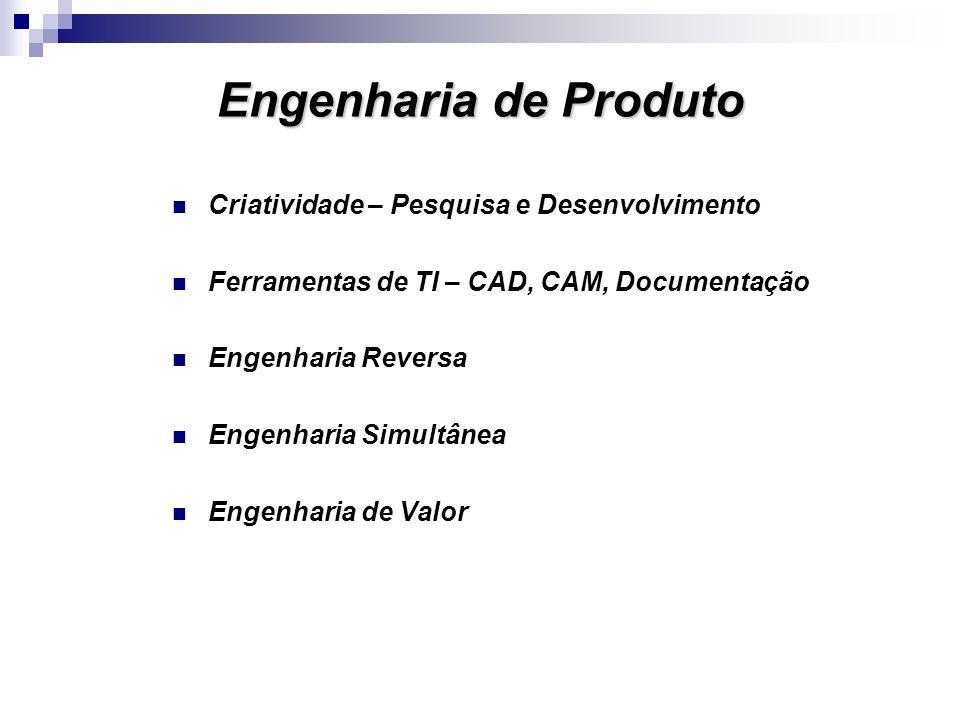 Criatividade – Pesquisa e Desenvolvimento Ferramentas de TI – CAD, CAM, Documentação Engenharia Reversa Engenharia Simultânea Engenharia de Valor Engenharia de Produto