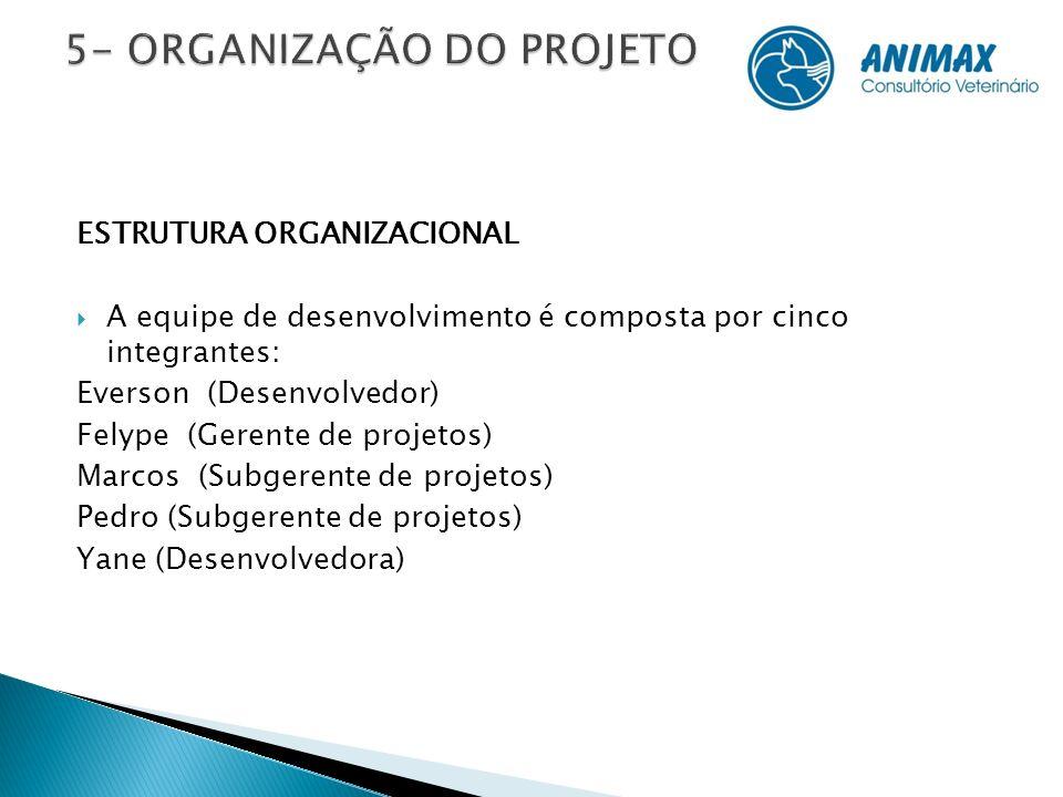 ESTRUTURA ORGANIZACIONAL A equipe de desenvolvimento é composta por cinco integrantes: Everson (Desenvolvedor) Felype (Gerente de projetos) Marcos (Su