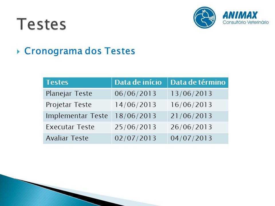 Cronograma dos Testes TestesData de inícioData de término Planejar Teste06/06/201313/06/2013 Projetar Teste14/06/201316/06/2013 Implementar Teste18/06