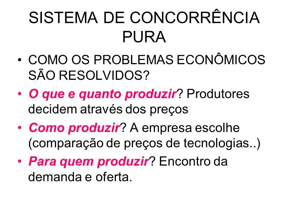 SISTEMA DE CONCORRÊNCIA PURA COMO OS PROBLEMAS ECONÔMICOS SÃO RESOLVIDOS? O que e quanto produzir? Produtores decidem através dos preços Como produzir