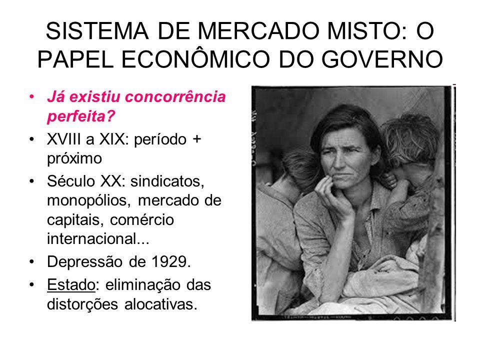 SISTEMA DE MERCADO MISTO: O PAPEL ECONÔMICO DO GOVERNO Já existiu concorrência perfeita? XVIII a XIX: período + próximo Século XX: sindicatos, monopól