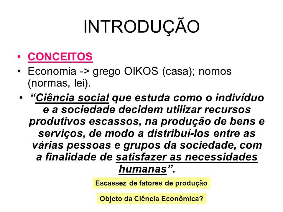 INTRODUÇÃO CONCEITOS Economia -> grego OIKOS (casa); nomos (normas, lei). Ciência social que estuda como o indivíduo e a sociedade decidem utilizar re