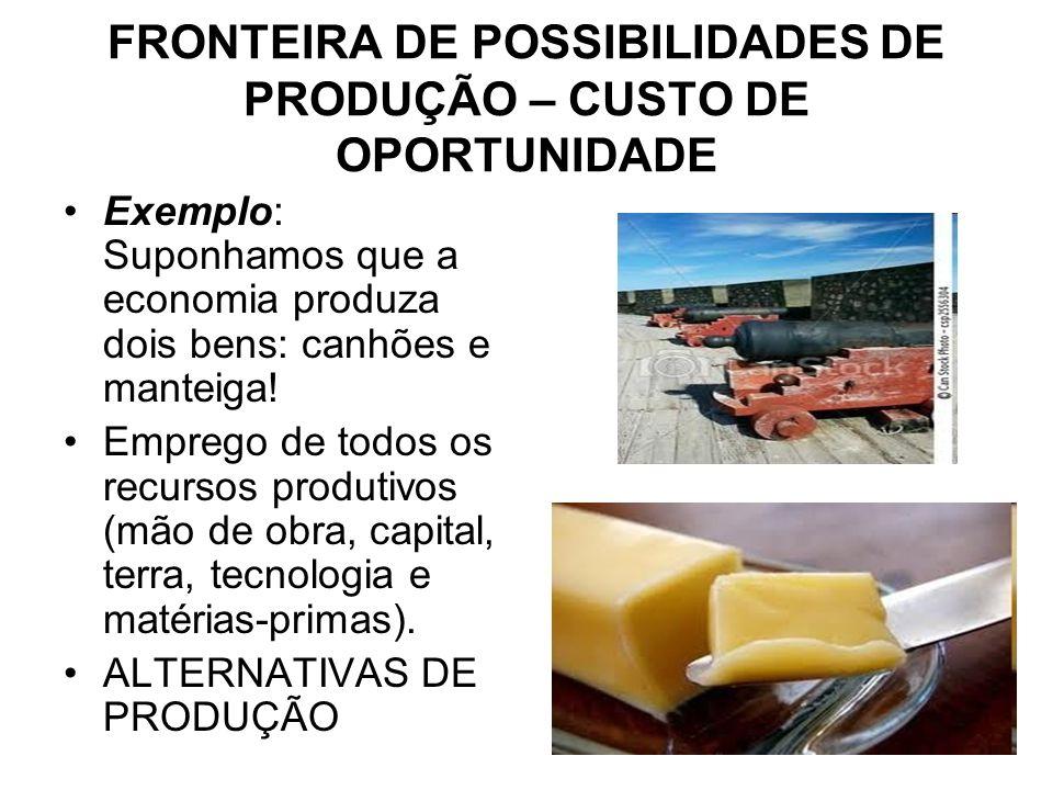 FRONTEIRA DE POSSIBILIDADES DE PRODUÇÃO – CUSTO DE OPORTUNIDADE Exemplo: Suponhamos que a economia produza dois bens: canhões e manteiga! Emprego de t