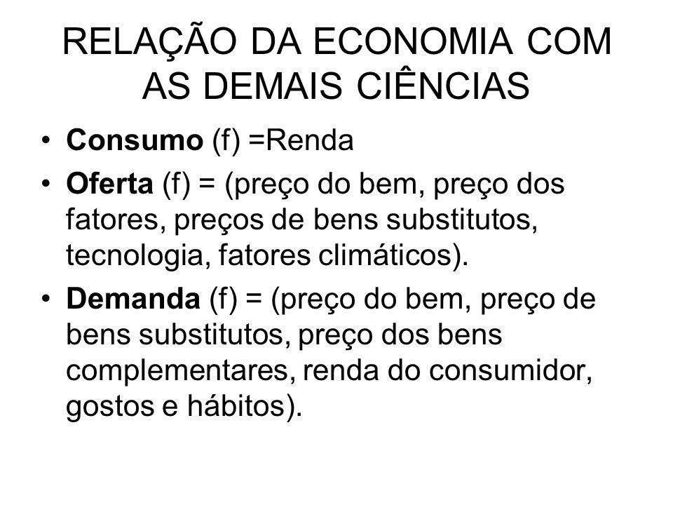 RELAÇÃO DA ECONOMIA COM AS DEMAIS CIÊNCIAS Consumo (f) =Renda Oferta (f) = (preço do bem, preço dos fatores, preços de bens substitutos, tecnologia, f