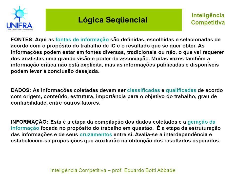 Lógica Seqüencial FONTES: Aqui as fontes de informação são definidas, escolhidas e selecionadas de acordo com o propósito do trabalho de IC e o result