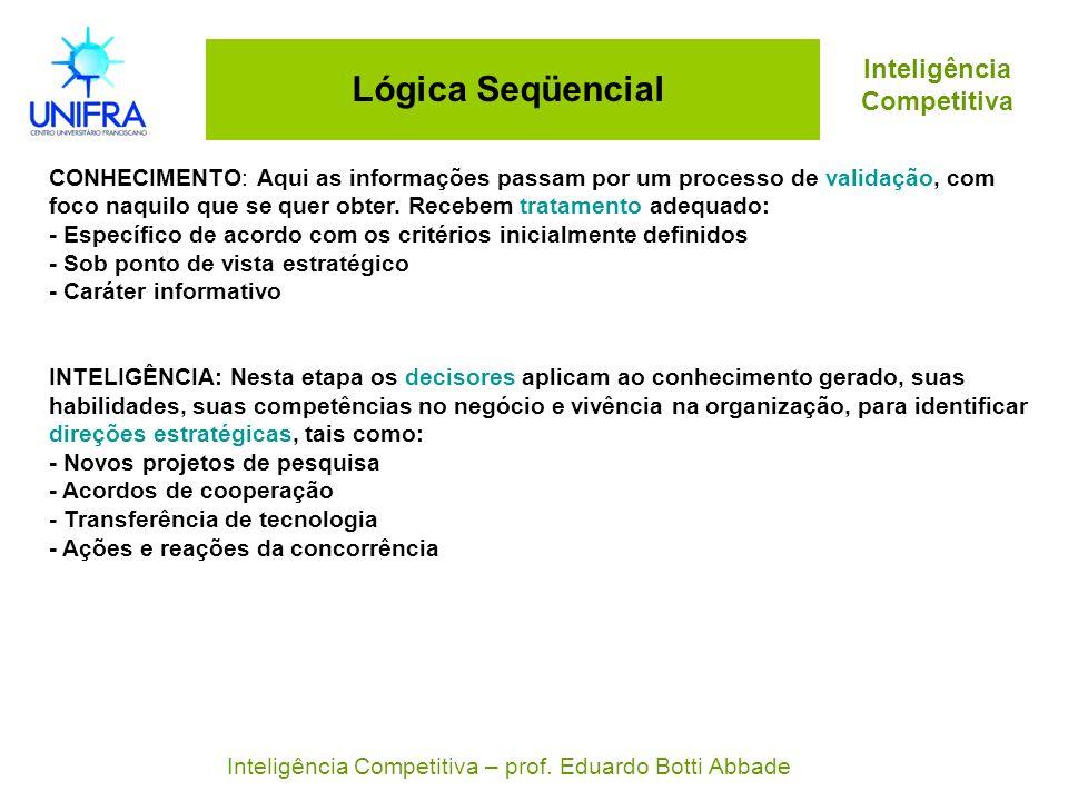 Lógica Seqüencial CONHECIMENTO: Aqui as informações passam por um processo de validação, com foco naquilo que se quer obter. Recebem tratamento adequa