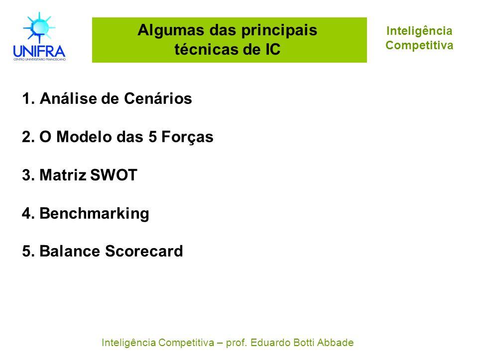 Algumas das principais técnicas de IC 1.Análise de Cenários 2. O Modelo das 5 Forças 3. Matriz SWOT 4. Benchmarking 5. Balance Scorecard Inteligência