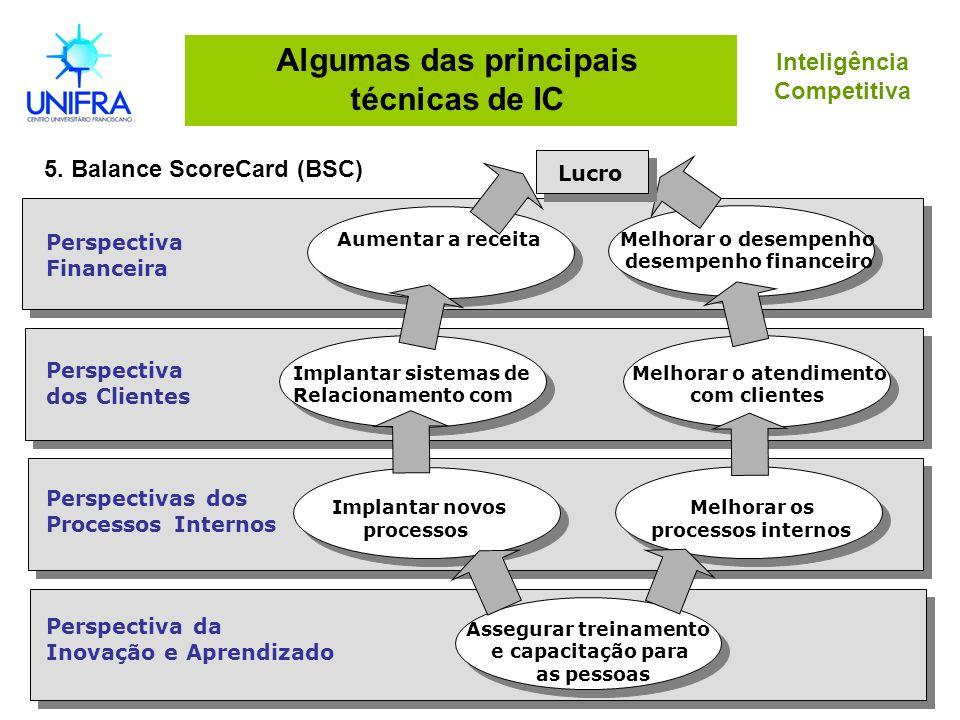 Algumas das principais técnicas de IC 5. Balance ScoreCard (BSC) Inteligência Competitiva Inteligência Competitiva – prof. Eduardo Botti Abbade Aument