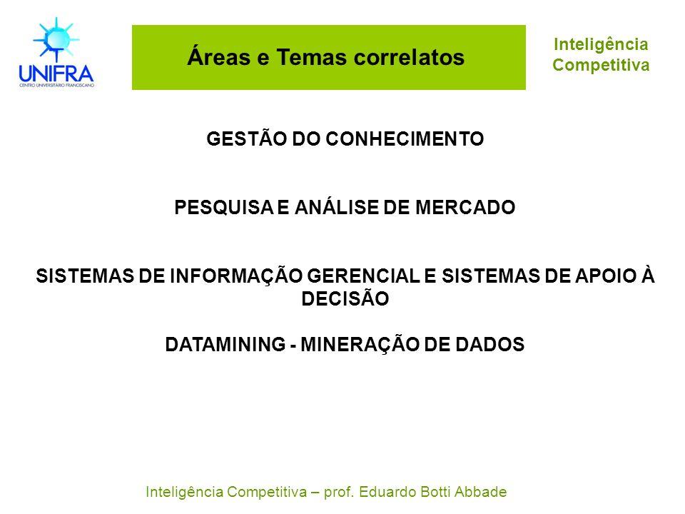 Áreas e Temas correlatos GESTÃO DO CONHECIMENTO PESQUISA E ANÁLISE DE MERCADO SISTEMAS DE INFORMAÇÃO GERENCIAL E SISTEMAS DE APOIO À DECISÃO DATAMININ