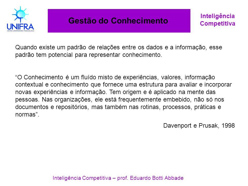 Inteligência Competitiva Gestão do Conhecimento Inteligência Competitiva – prof. Eduardo Botti Abbade Quando existe um padrão de relações entre os dad