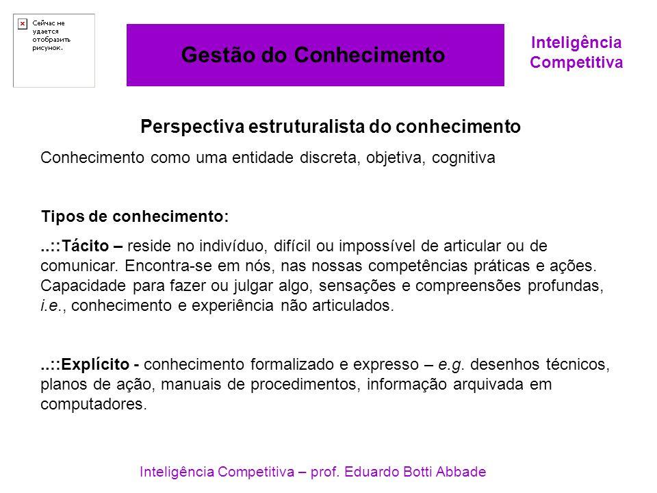 Inteligência Competitiva Gestão do Conhecimento Inteligência Competitiva – prof. Eduardo Botti Abbade Perspectiva estruturalista do conhecimento Conhe