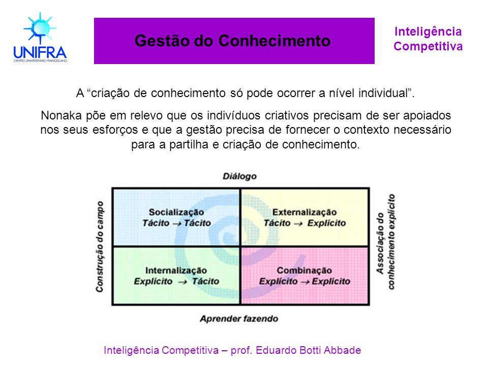 Inteligência Competitiva Gestão do Conhecimento Inteligência Competitiva – prof. Eduardo Botti Abbade A criação de conhecimento só pode ocorrer a níve