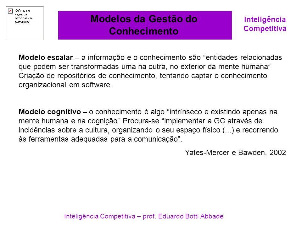 Inteligência Competitiva Modelos da Gestão do Conhecimento Inteligência Competitiva – prof. Eduardo Botti Abbade Modelo escalar – a informação e o con
