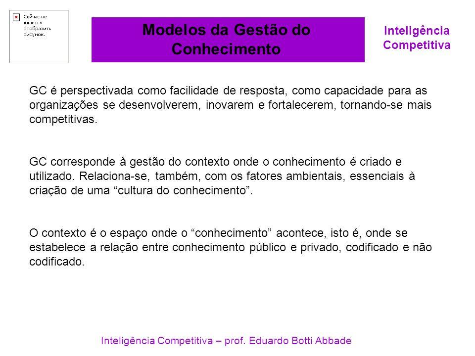 Inteligência Competitiva Modelos da Gestão do Conhecimento Inteligência Competitiva – prof. Eduardo Botti Abbade GC é perspectivada como facilidade de