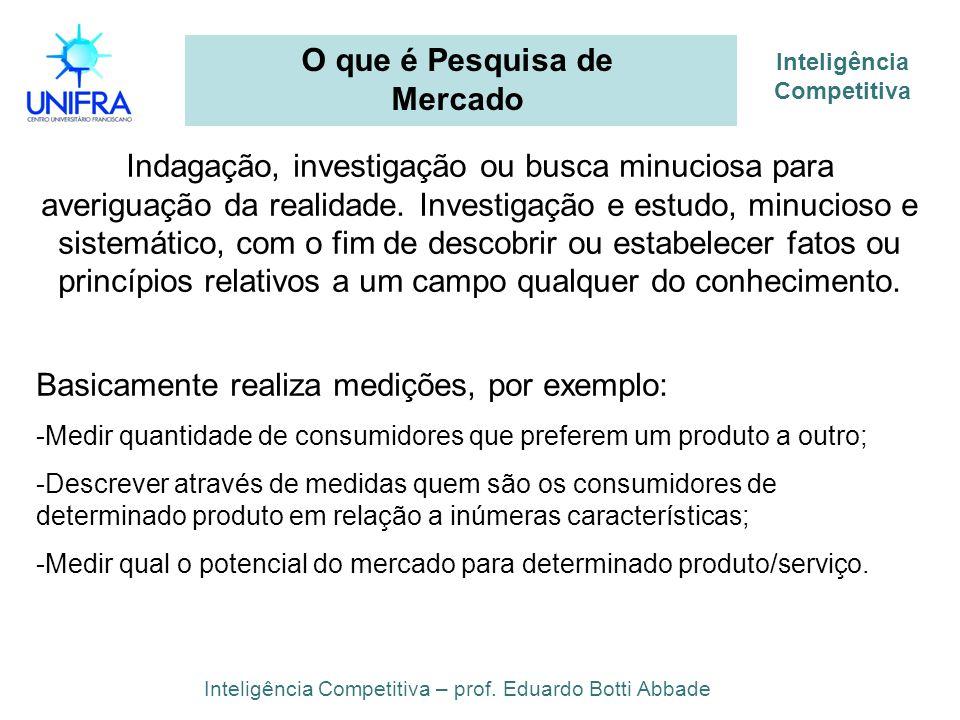 Inteligência Competitiva O que é Pesquisa de Mercado Inteligência Competitiva – prof. Eduardo Botti Abbade Indagação, investigação ou busca minuciosa