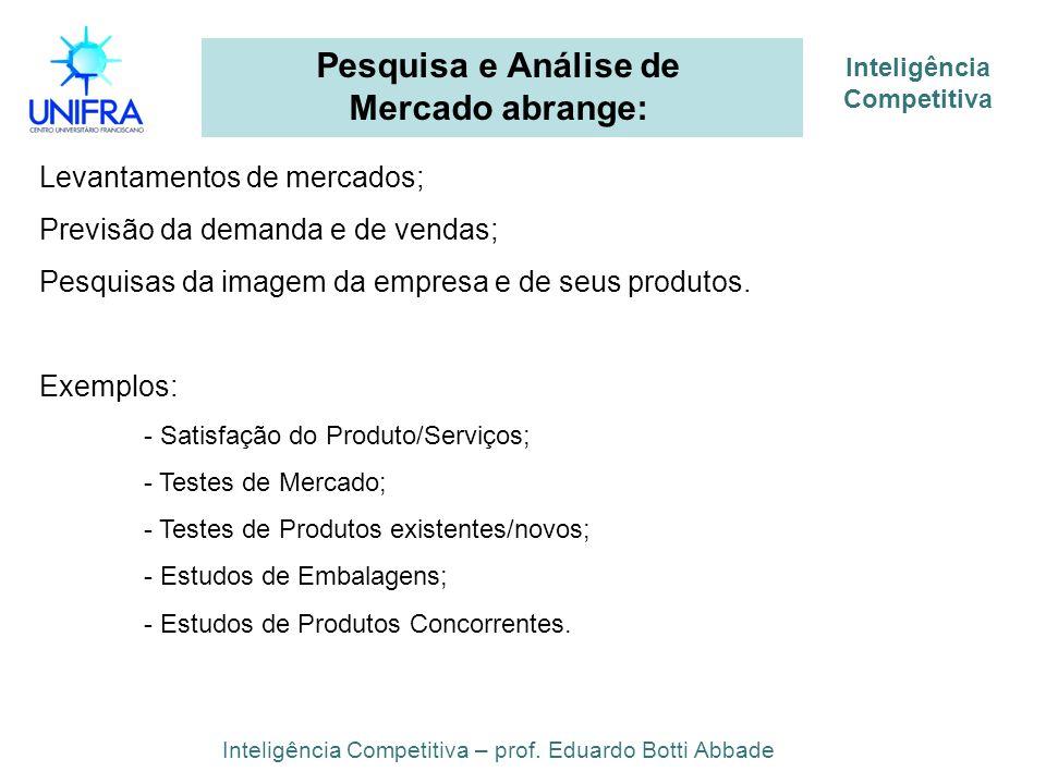 Inteligência Competitiva Pesquisa e Análise de Mercado abrange: Inteligência Competitiva – prof. Eduardo Botti Abbade Levantamentos de mercados; Previ