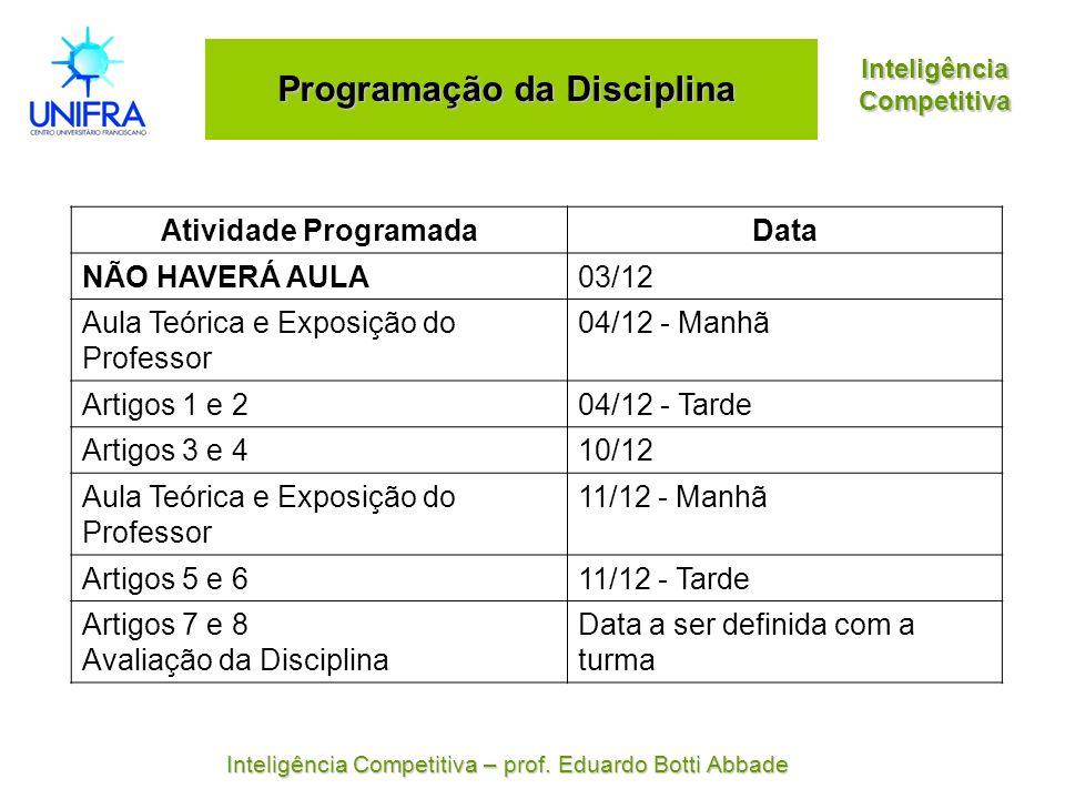 Inteligência Competitiva Programação da Disciplina Inteligência Competitiva – prof. Eduardo Botti Abbade Atividade ProgramadaData NÃO HAVERÁ AULA03/12