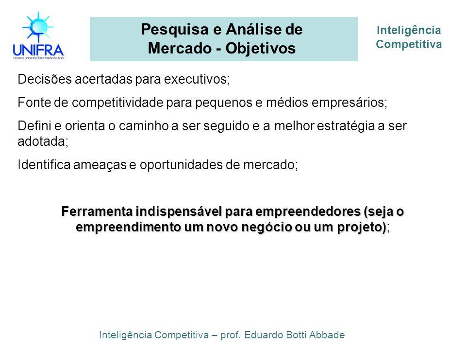 Inteligência Competitiva Pesquisa e Análise de Mercado - Objetivos Inteligência Competitiva – prof. Eduardo Botti Abbade Decisões acertadas para execu