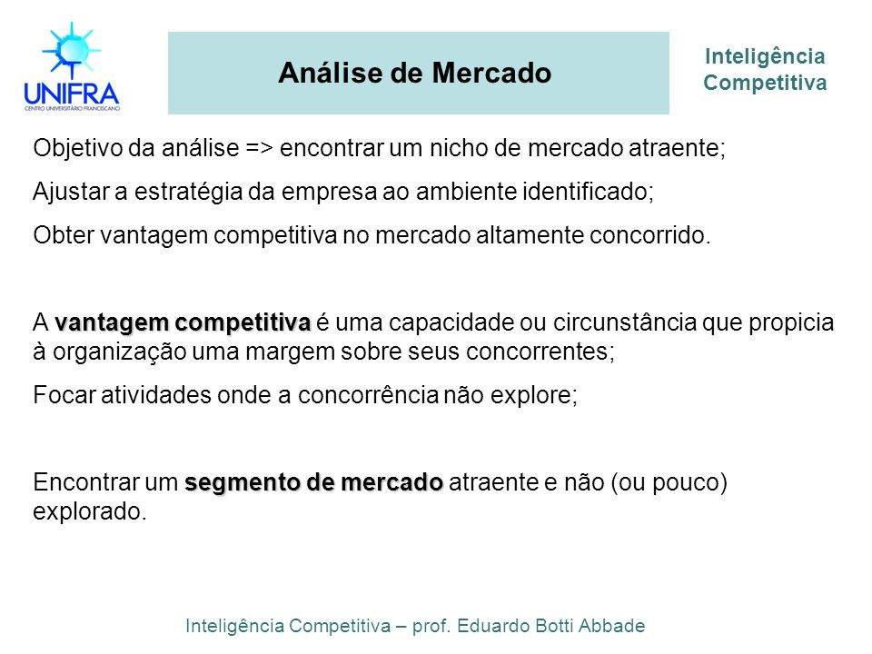 Inteligência Competitiva Análise de Mercado Inteligência Competitiva – prof. Eduardo Botti Abbade Objetivo da análise => encontrar um nicho de mercado