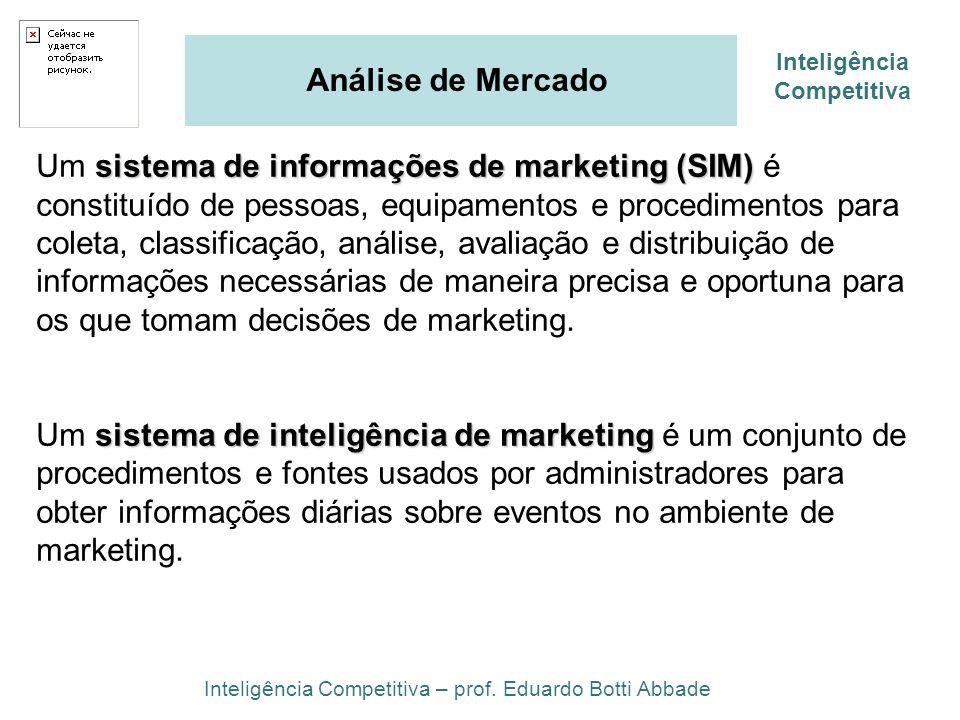 Inteligência Competitiva Análise de Mercado Inteligência Competitiva – prof. Eduardo Botti Abbade sistema de informações de marketing (SIM) Um sistema