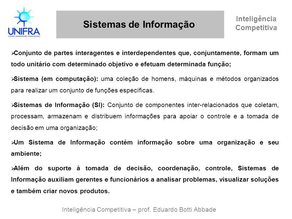Inteligência Competitiva Sistemas de Informação Inteligência Competitiva – prof. Eduardo Botti Abbade Conjunto de partes interagentes e interdependent