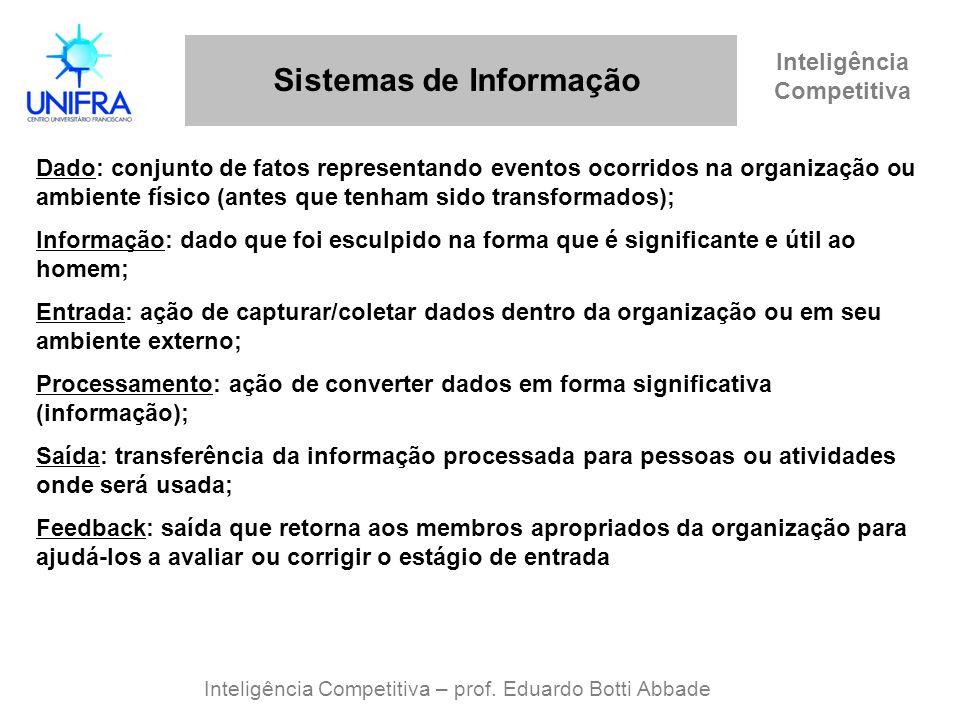 Inteligência Competitiva Sistemas de Informação Inteligência Competitiva – prof. Eduardo Botti Abbade Dado: conjunto de fatos representando eventos oc
