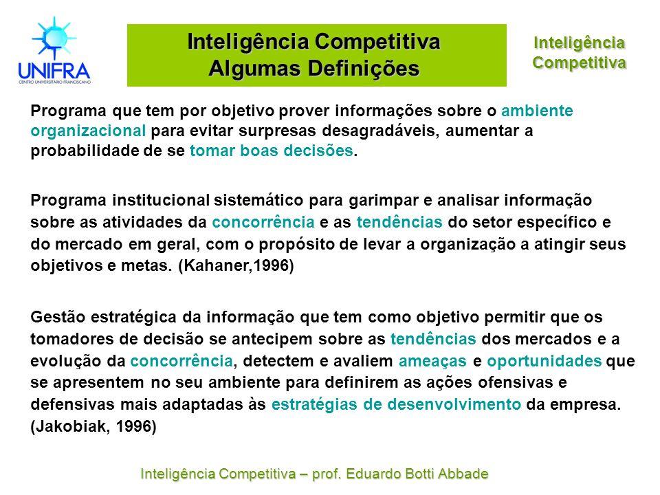 Inteligência Competitiva Inteligência Competitiva Algumas Definições Programa que tem por objetivo prover informações sobre o ambiente organizacional