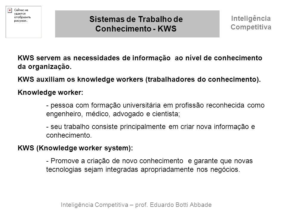 Inteligência Competitiva Sistemas de Trabalho de Conhecimento - KWS Inteligência Competitiva – prof. Eduardo Botti Abbade KWS servem as necessidades d