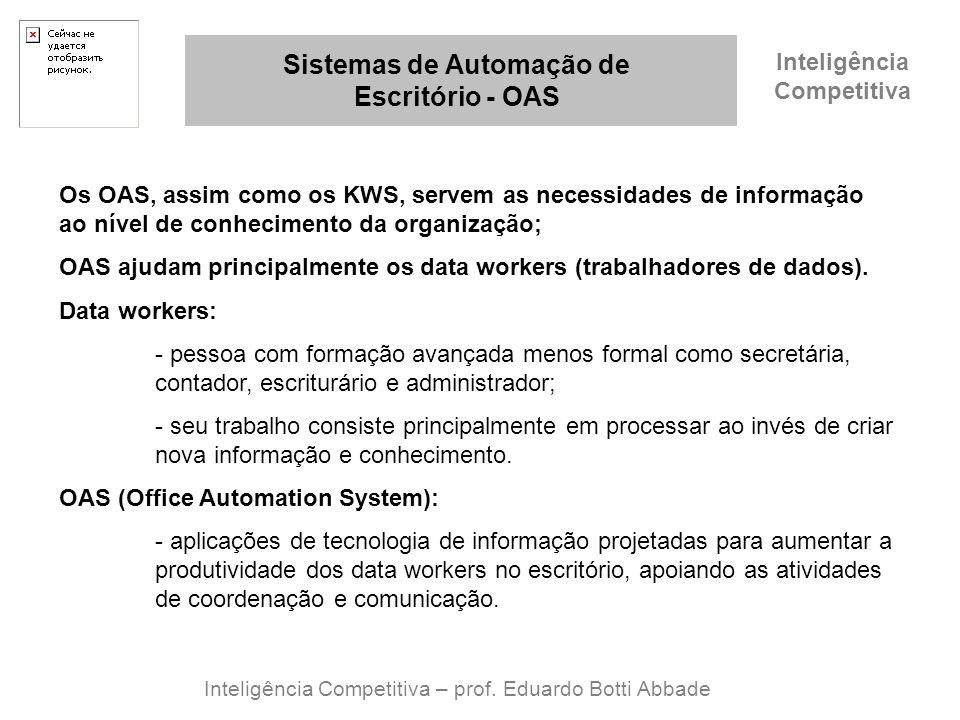 Inteligência Competitiva Sistemas de Automação de Escritório - OAS Inteligência Competitiva – prof. Eduardo Botti Abbade Os OAS, assim como os KWS, se