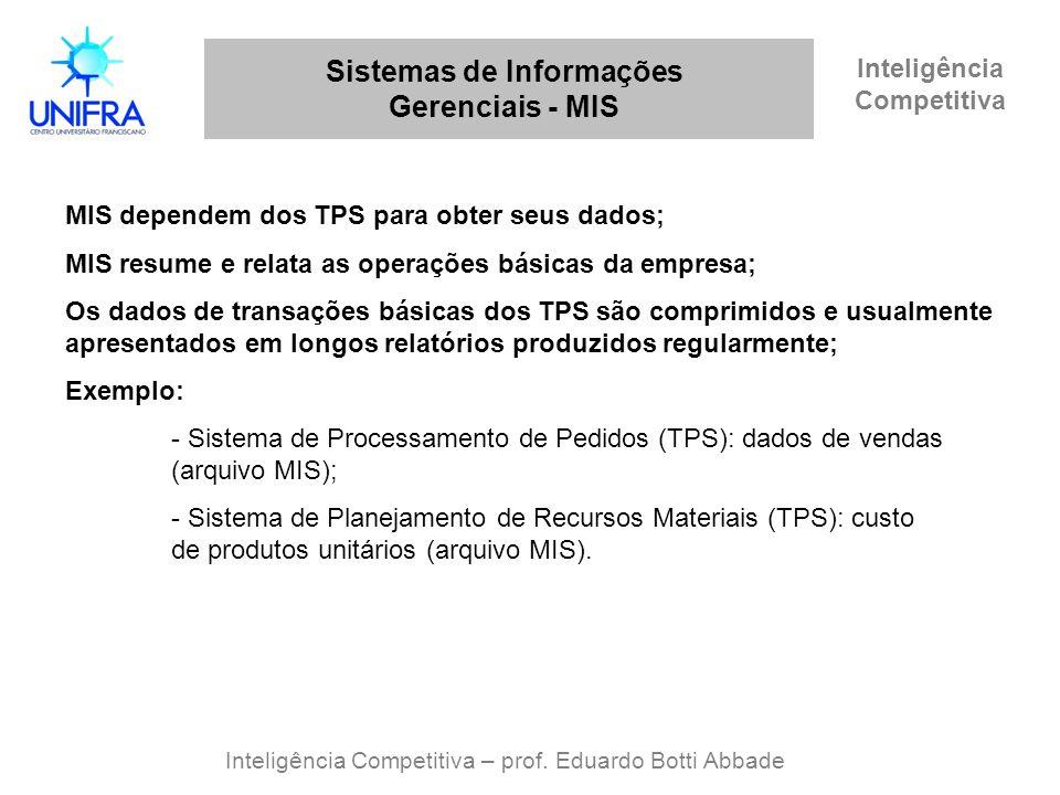 Inteligência Competitiva Sistemas de Informações Gerenciais - MIS Inteligência Competitiva – prof. Eduardo Botti Abbade MIS dependem dos TPS para obte