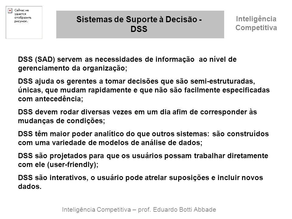 Inteligência Competitiva Sistemas de Suporte à Decisão - DSS Inteligência Competitiva – prof. Eduardo Botti Abbade DSS (SAD) servem as necessidades de