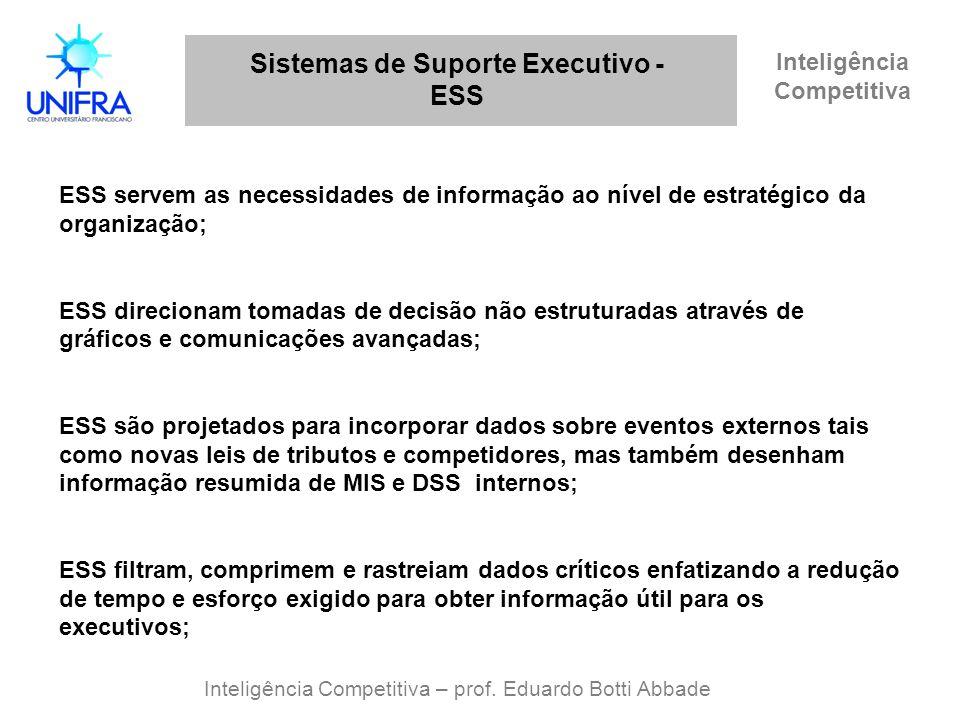 Inteligência Competitiva Sistemas de Suporte Executivo - ESS Inteligência Competitiva – prof. Eduardo Botti Abbade ESS servem as necessidades de infor