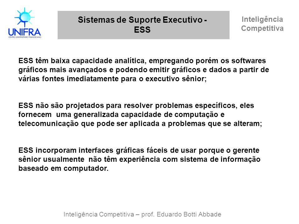 Inteligência Competitiva Sistemas de Suporte Executivo - ESS Inteligência Competitiva – prof. Eduardo Botti Abbade ESS têm baixa capacidade analítica,