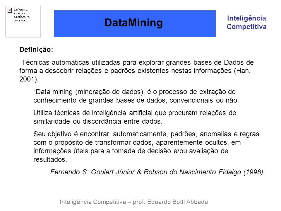Inteligência Competitiva DataMining Inteligência Competitiva – prof. Eduardo Botti Abbade Definição: -Técnicas automáticas utilizadas para explorar gr