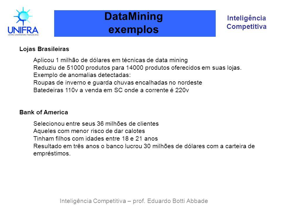 Inteligência Competitiva DataMining exemplos Inteligência Competitiva – prof. Eduardo Botti Abbade Lojas Brasileiras Aplicou 1 milhão de dólares em té