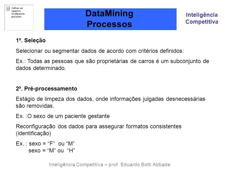 Inteligência Competitiva DataMining Processos Inteligência Competitiva – prof. Eduardo Botti Abbade 1º. Seleção Selecionar ou segmentar dados de acord